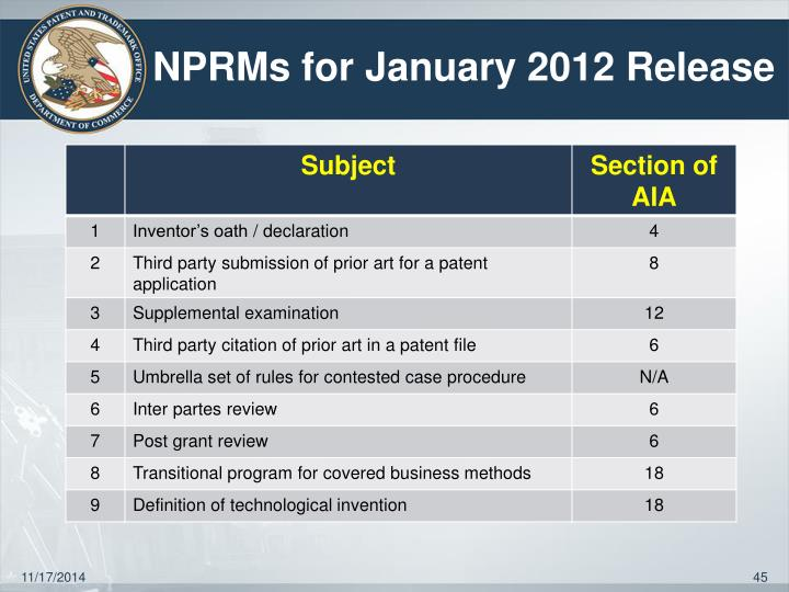 NPRMs for January 2012 Release