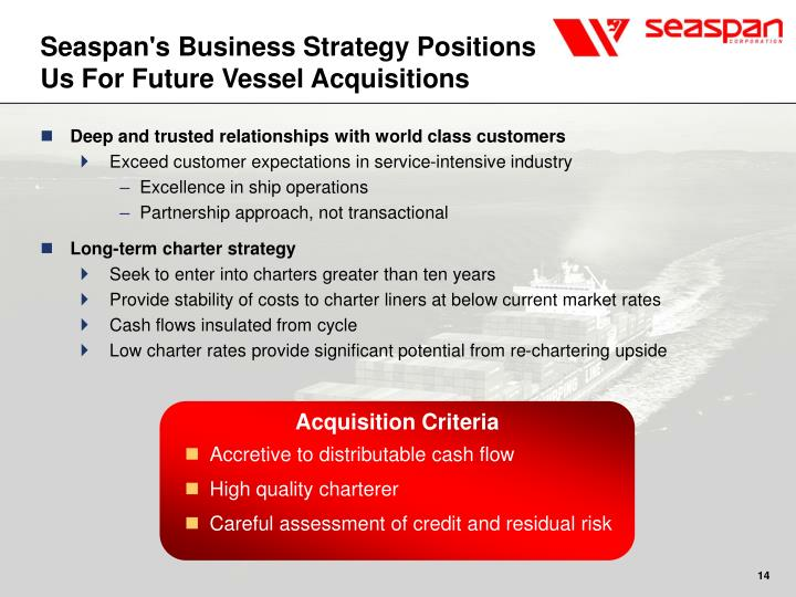 Seaspan's Business Strategy Positions