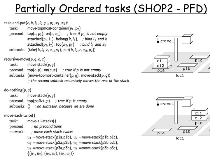 Partially Ordered tasks (SHOP2 - PFD)