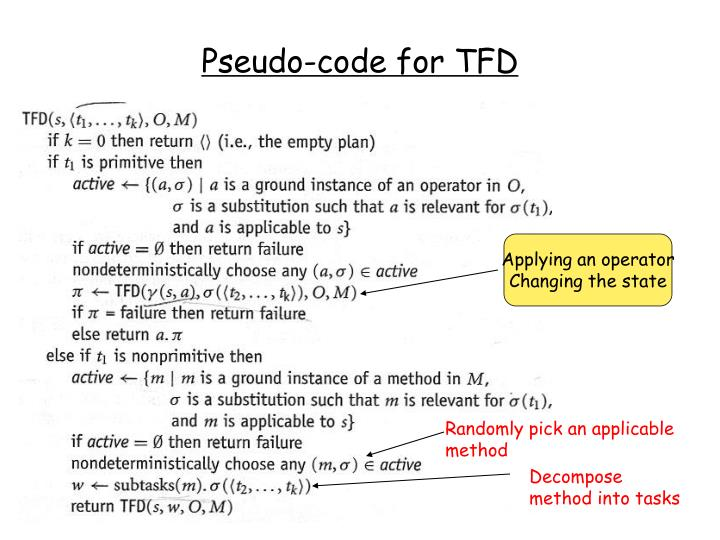 Pseudo-code for TFD