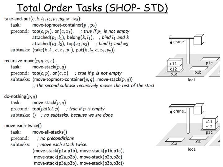 Total Order Tasks (SHOP- STD)