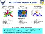 afosr basic research areas
