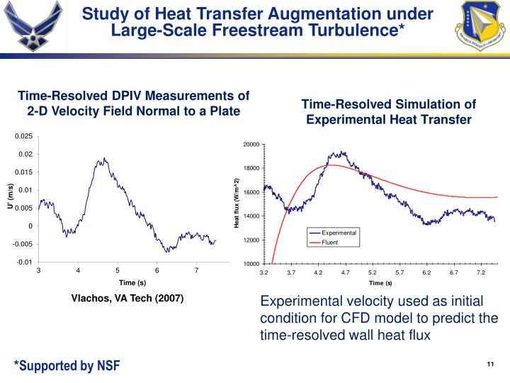 Study of Heat Transfer Augmentation under Large-Scale Freestream Turbulence*