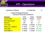 kpi operations3