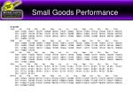 small goods performance