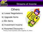 streams of income8