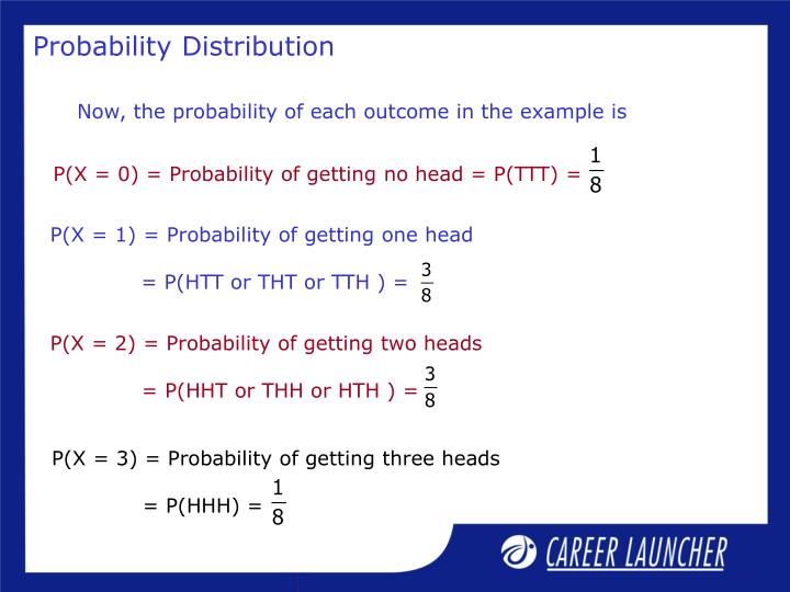 P(X = 0) = Probability of getting no head = P(TTT) =