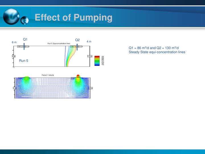 Effect of Pumping