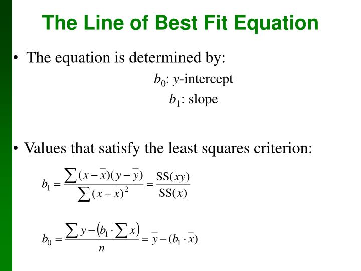 The equation is determined by: