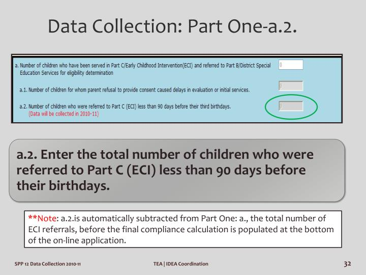Data Collection: