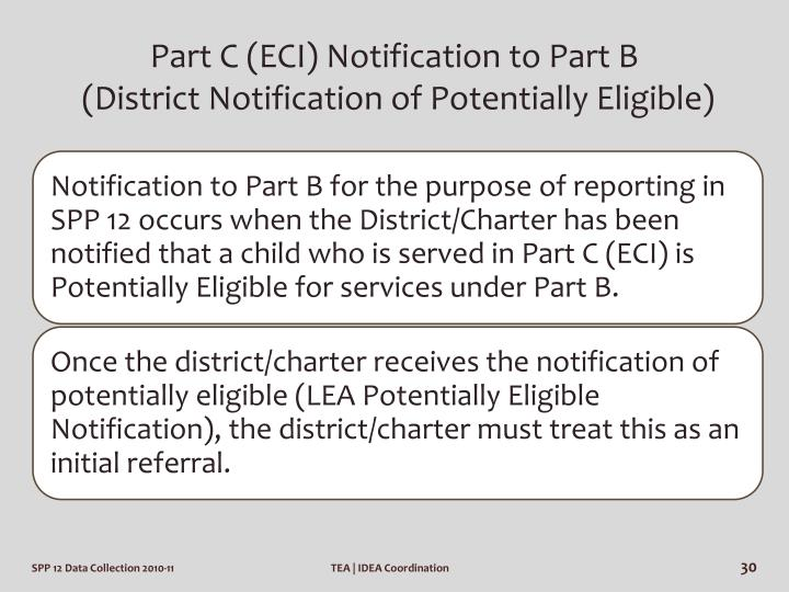 Part C (ECI) Notification to Part B