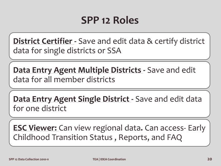SPP 12 Roles
