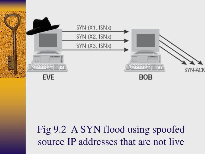 Fig 9.2  A SYN flood using spoofed source IP addresses that are not live