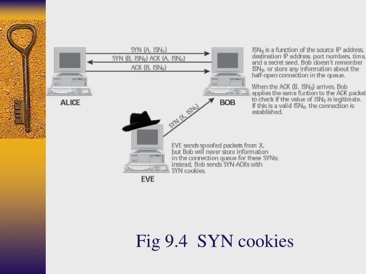 Fig 9.4  SYN cookies