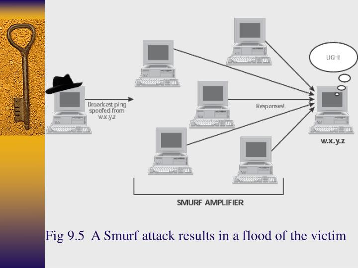Fig 9.5  A Smurf attack results in a flood of the victim