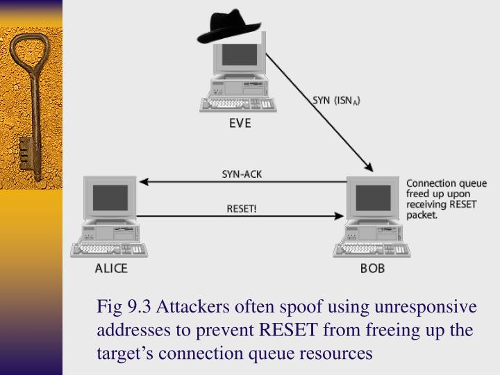 Fig 9.3 Attackers often spoof using unresponsive addresses to prevent RESET from freeing up the target's connection queue resources