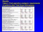 results table 2 post operative analgesic requirements of patients after total knee arthroplasty