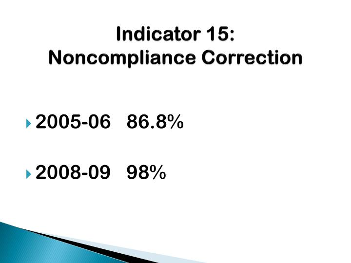 Indicator 15: