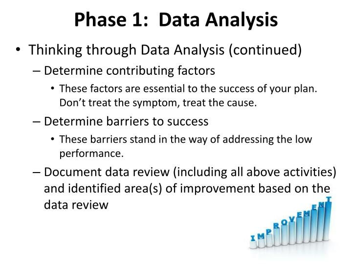 Phase 1:  Data Analysis