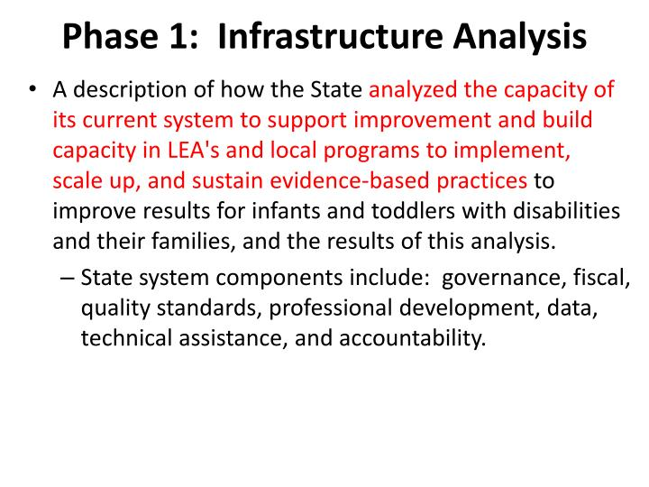 Phase 1:  Infrastructure Analysis