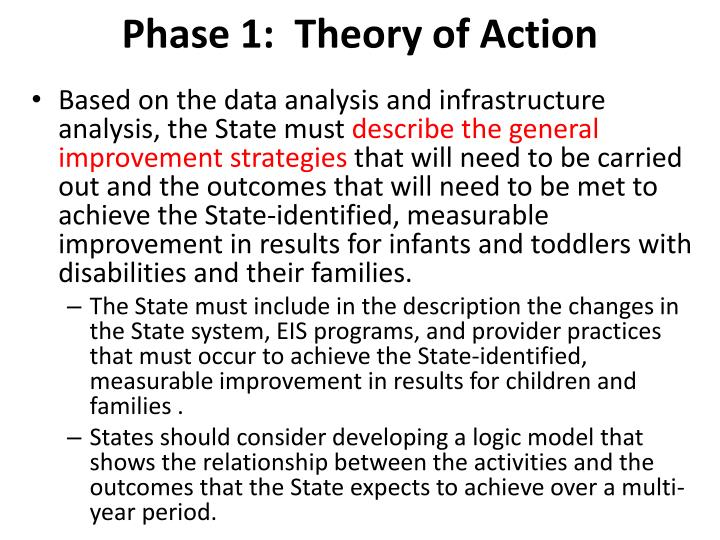Phase 1:  Theory of Action
