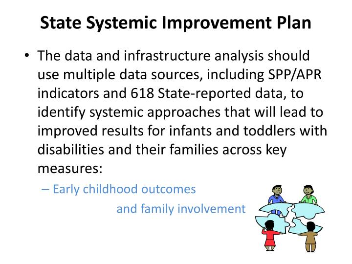 State Systemic Improvement Plan