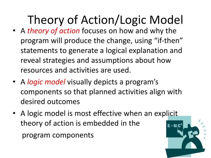 Theory of Action/Logic Model