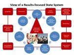 view of a results focused state system
