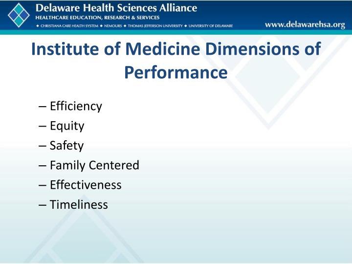 Institute of Medicine Dimensions of Performance