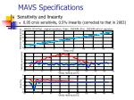 mavs specifications