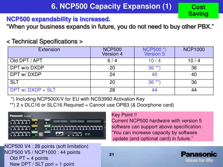 6. NCP500 Capacity Expansion (1)
