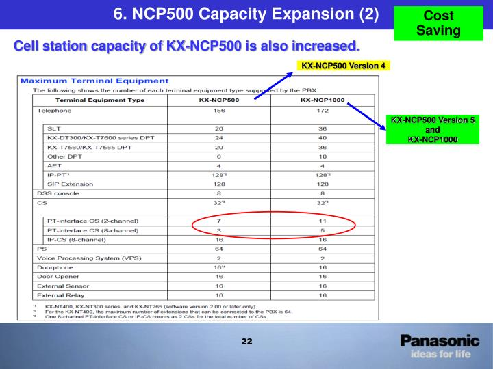 6. NCP500 Capacity Expansion (2)