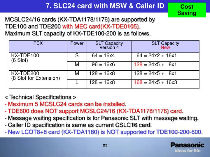 7. SLC24 card with MSW & Caller ID