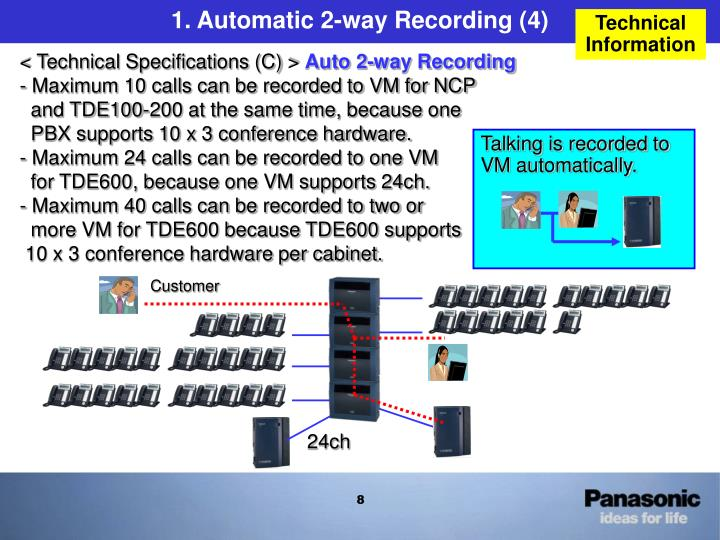 1. Automatic 2-way Recording (4)