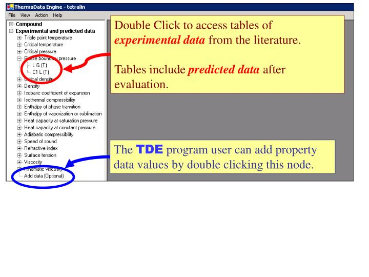 Double Click to access tables of