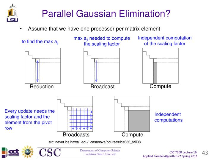 Parallel Gaussian Elimination?