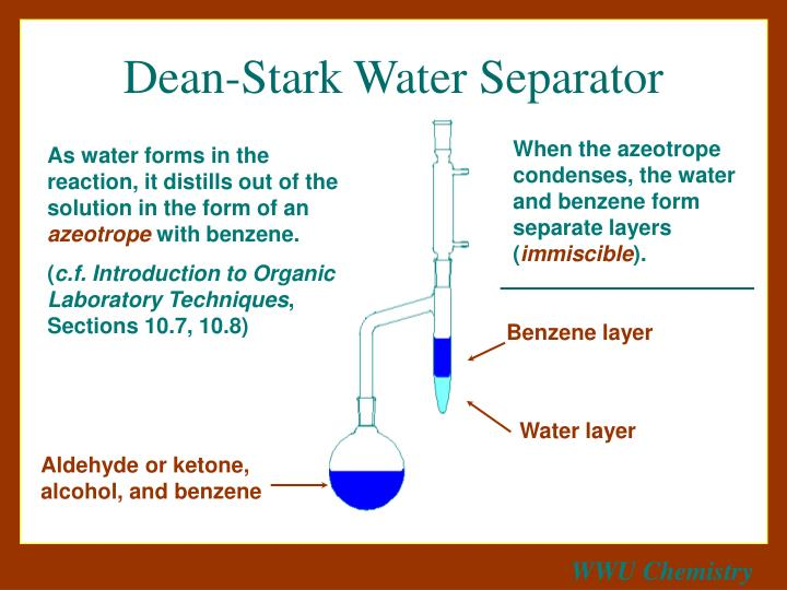Dean-Stark Water Separator