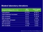 modest laboratory elevations