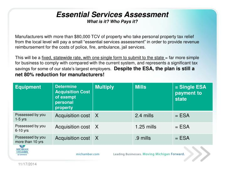Essential Services Assessment