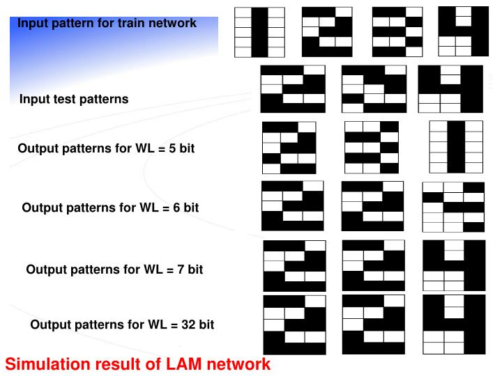 Input pattern for train network