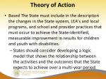 theory of action1