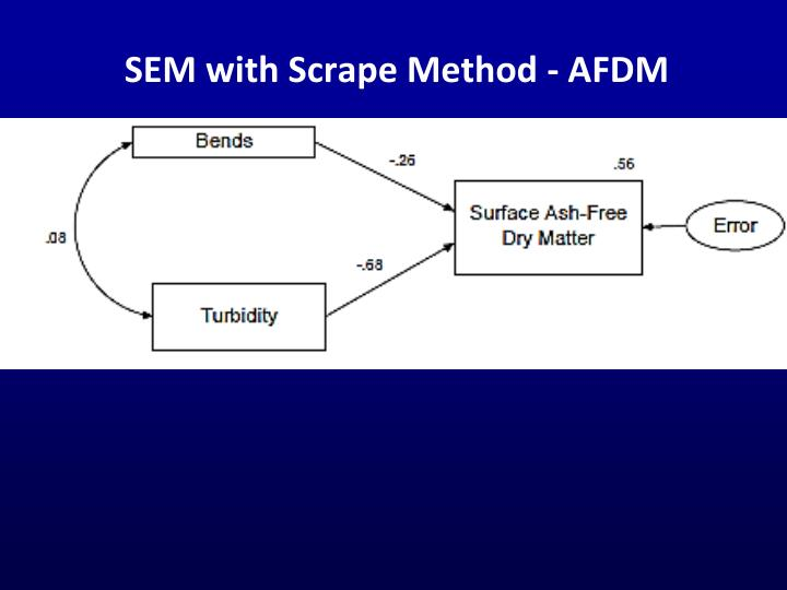SEM with Scrape Method - AFDM