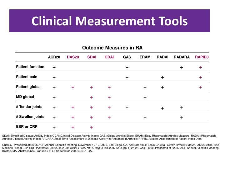 Clinical Measurement Tools