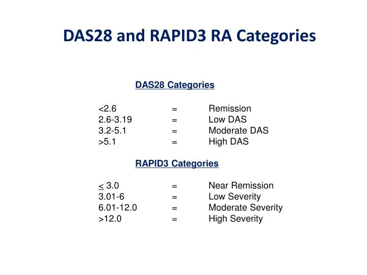 DAS28 and RAPID3 RA Categories