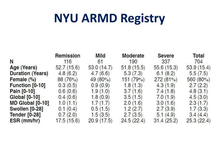 NYU ARMD Registry