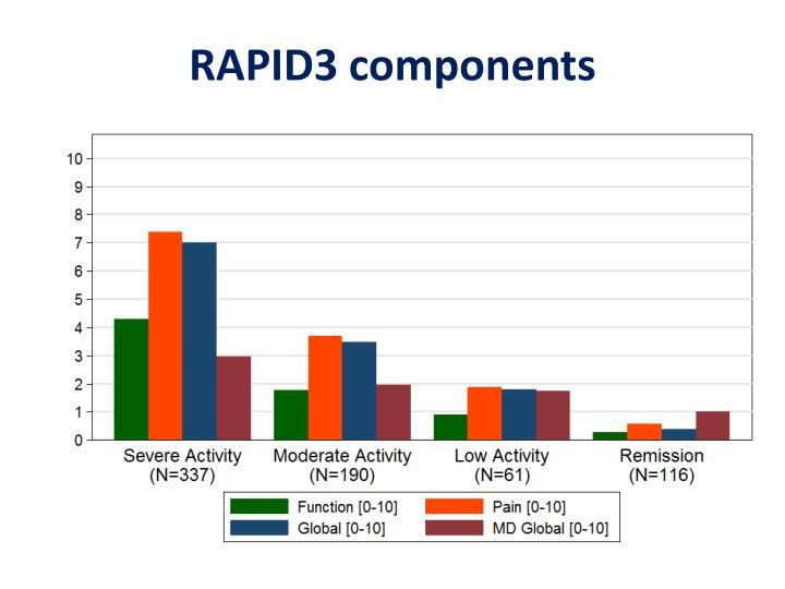 RAPID3 components