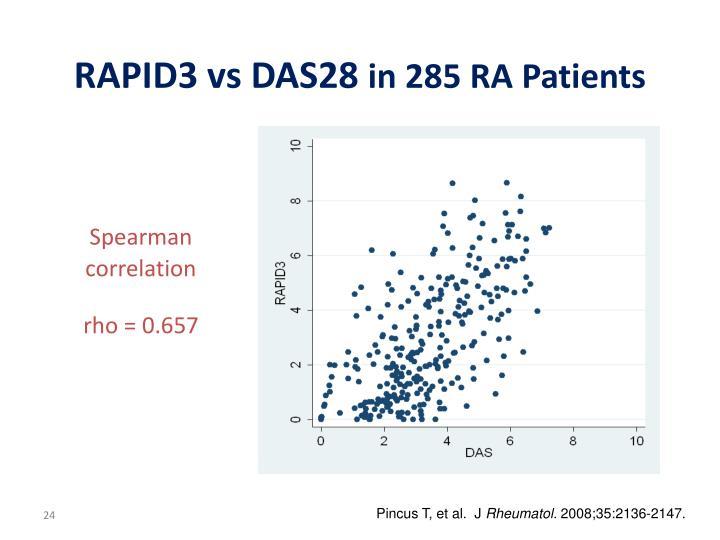 RAPID3 vs DAS28