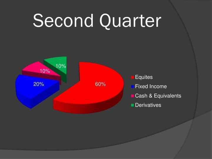 Second Quarter