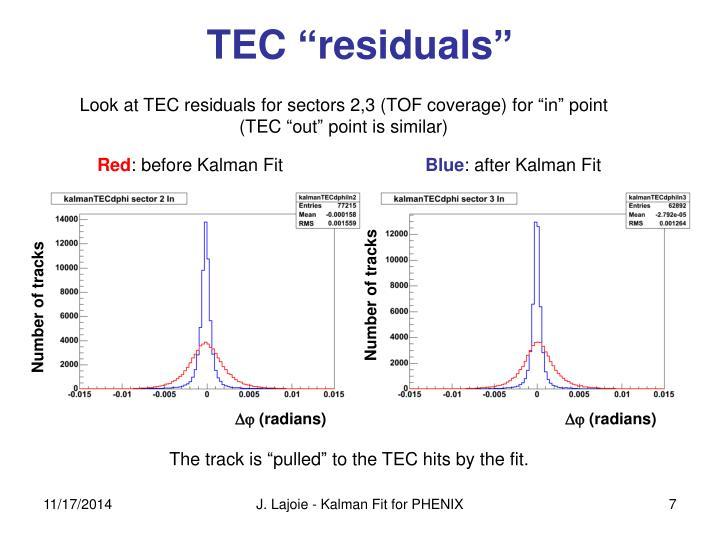 """TEC """"residuals"""""""
