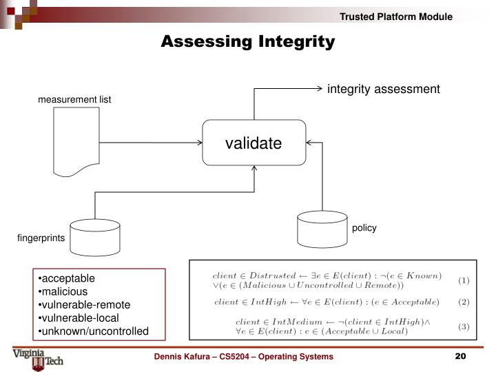 Assessing Integrity